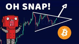 Bitcoin   Chainlink   LINK BTC ETH   Price Prediction Today    NEWS & Market Analysis   May 2020 🏮