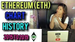 ETHEREUM  (ETH) CHART HISTORY  2015 TO  2019 ||