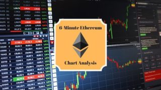 Ethereum (ETH) Crypto Chart Analysis [March 2020]