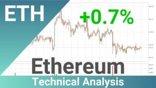 Daily Update Ethereum   What The Technical Analysis Predicts?   FAST&CLEAR   17.Oct.2020