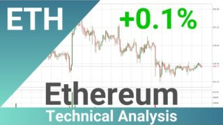 Daily Update Ethereum | What The Technical Analysis Predicts? | FAST&CLEAR | 18.Oct.2020